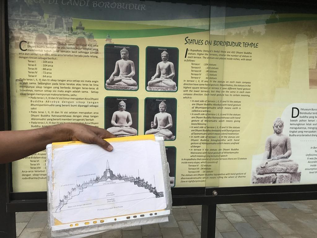 587 Borobudur Tempel (N)